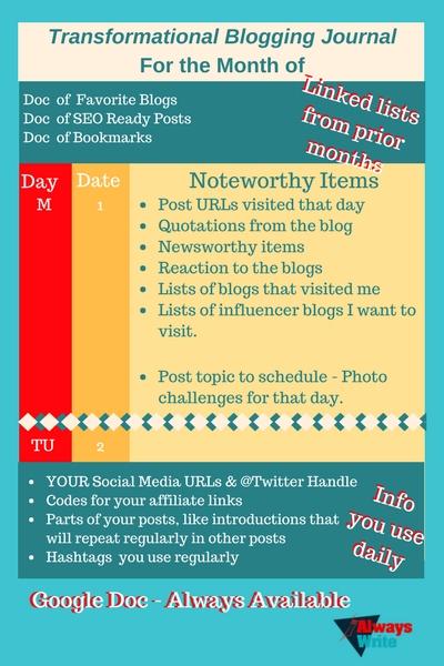 you blog